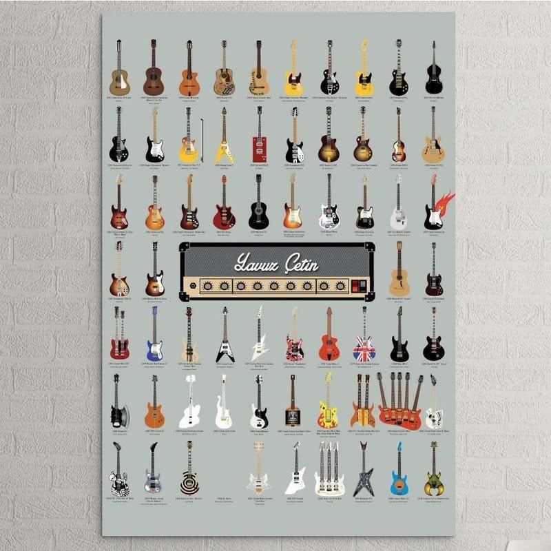 Gitar Listesi Kanvas Tablo