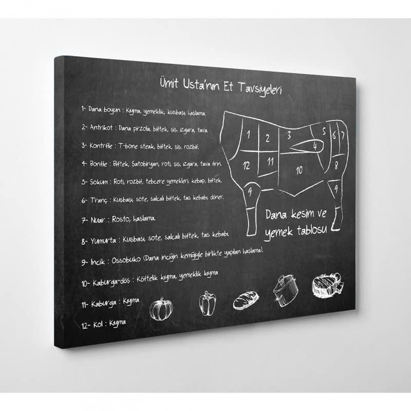 Meraklısına Özel Büyük Baş Et Tavsiyeleri Tablo 30x40