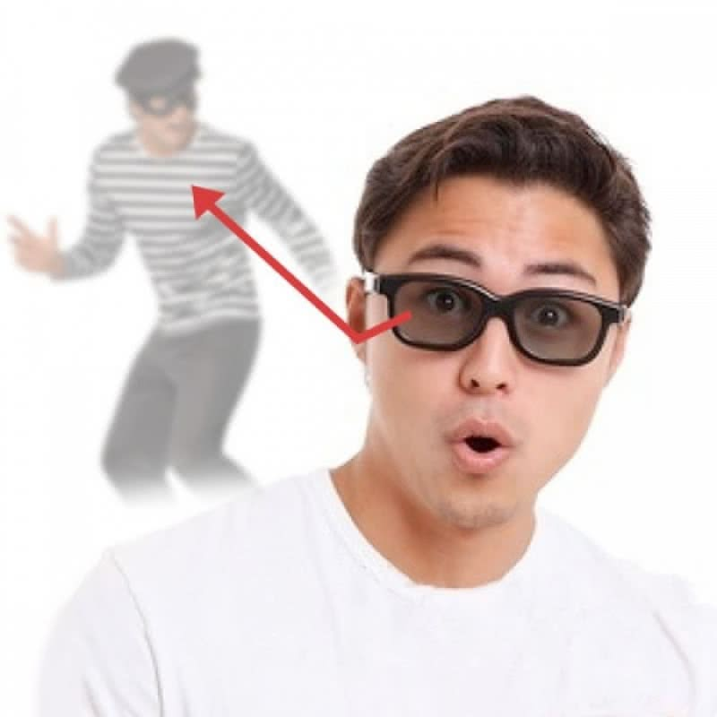 Aynalı Casus Gözlük